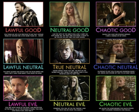 game of thrones alignments
