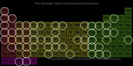 my paranormal elements