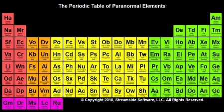 paranormal elements